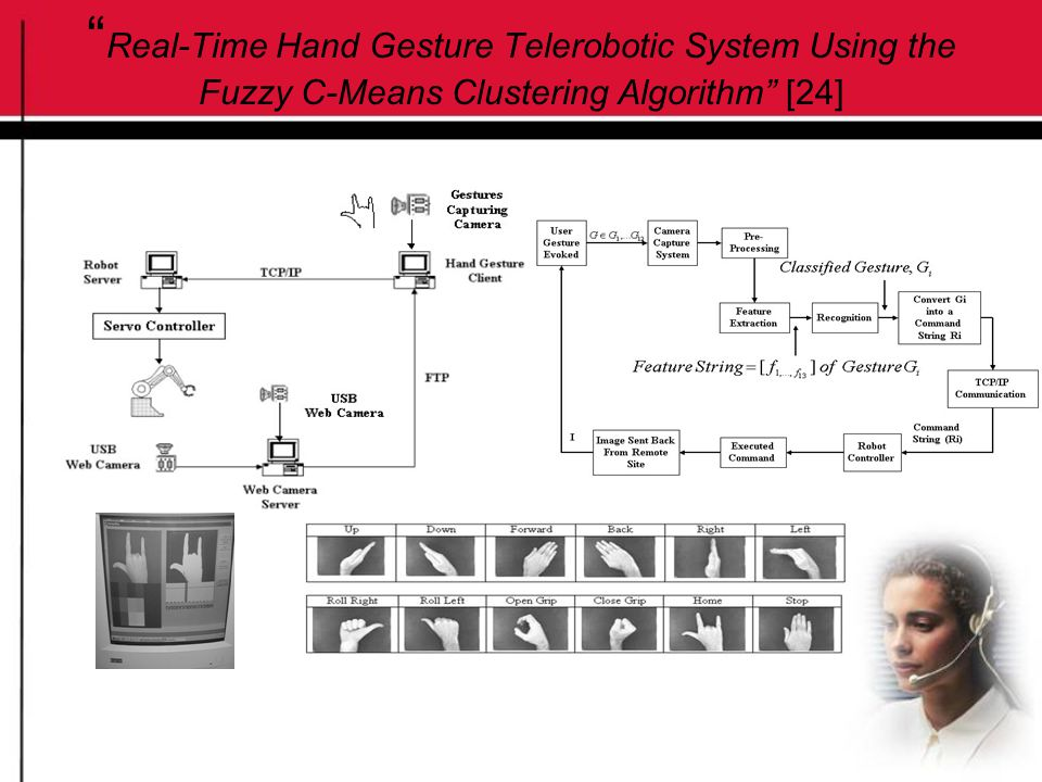 Real-Time Hand Gesture Telerobotic System Using the Fuzzy C-Means Clustering Algorithm [24]